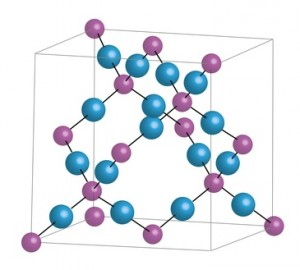 SiO2, silicon dioxide, cristobalit - crystal lattice
