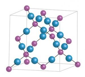 SiO2, silicon dioxide, cristobalit - crystal lattice