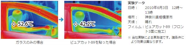 サーモグラフィーによる温度比較
