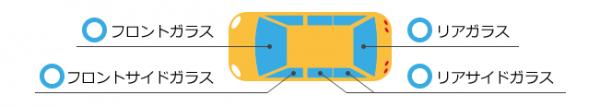 ピュアカット 89 PLUS 貼付可能な箇所