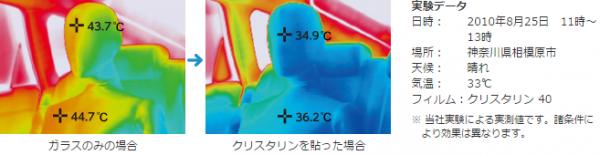 サーモグラフィーによる温度比較※